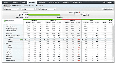 this is a sample of what a budget looks like in quicken personal finance software