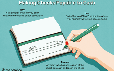 How to Sign a Check Over to Somebody Else | Issues
