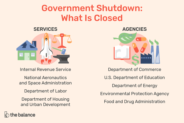 What Is A Government Shutdown Effects In 2019 2018 And 2013