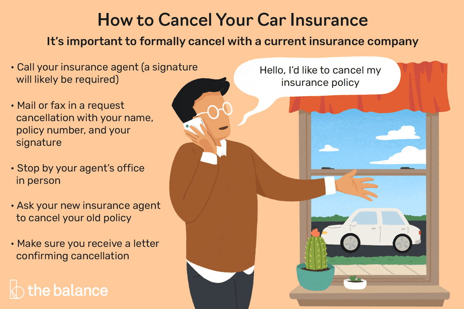 How to Cancel Your Car Insurance: It's important to formally cancel with a current insurance company.Call your insurance agent (a signature will likely be required). Mail or fax in a request cancellation with your name, policy number, and your signature. Stop by your agent's office in person. Ask your new insurance agent to cancel your old policy. Make sure you receive a letter confirming cancellation.