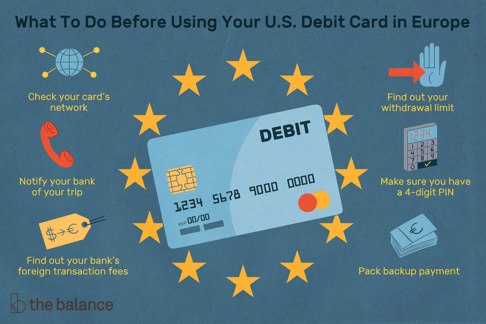 "Image shows a debit card. Text reads: ""What to do before using your U.S. debit card in europe: check your card's network; notify your bank of your trip; find out your bank's foreign transaction fees; find out your withdrawal limit; make sure you have a 4-digit pin; pay backup payment"""