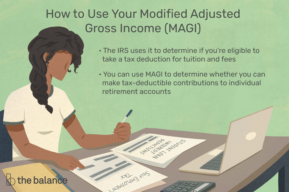 "Image shows a woman sitting at a table with documents in front of her that say ""Student loan interest deductions"" and ""Self Employment Tax"". She also has a calculator, a manila envelope, and her laptop open. Text reads: ""How to use your modified adjusted gross income (MAGI): The IRS uses it to determine if you're eligible to take a tax deduction for tuition and fees. You can use MAGI to determine whether you can make tax-deductible contributions to individual retirement accounts"""