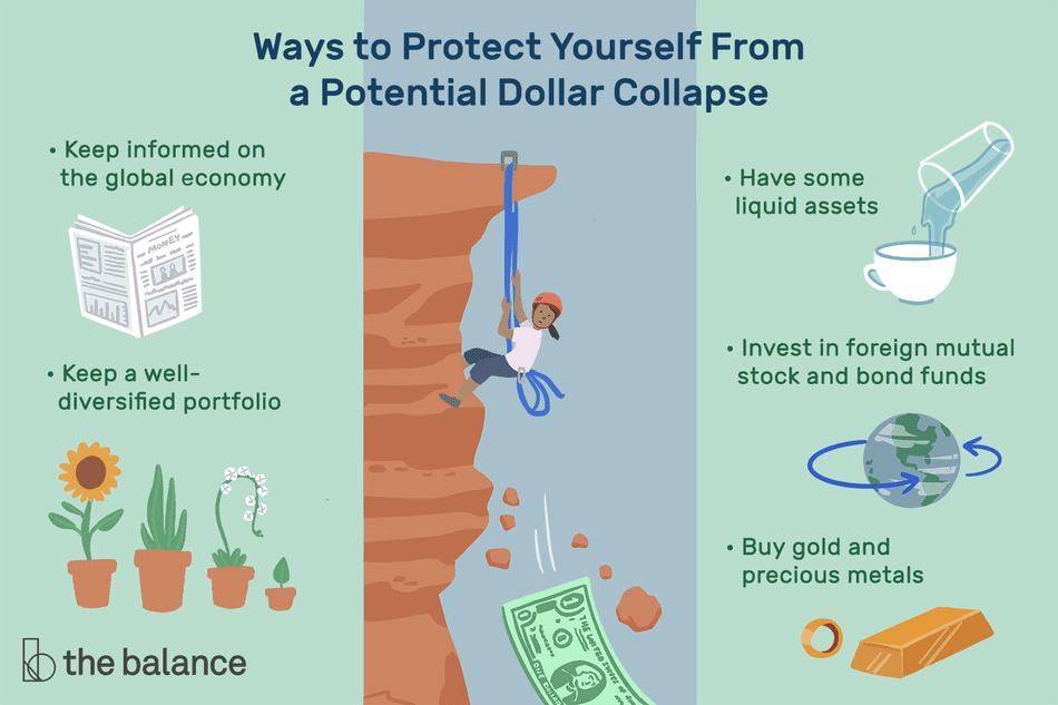 Ways to Protect Yourself From a Potential Dollar Collapse: Keep informed on the global economy Invest in foreign mutual stock and bond funds Buy gold and precious metals Have some liquid assets Keep a well-diversified portfolio