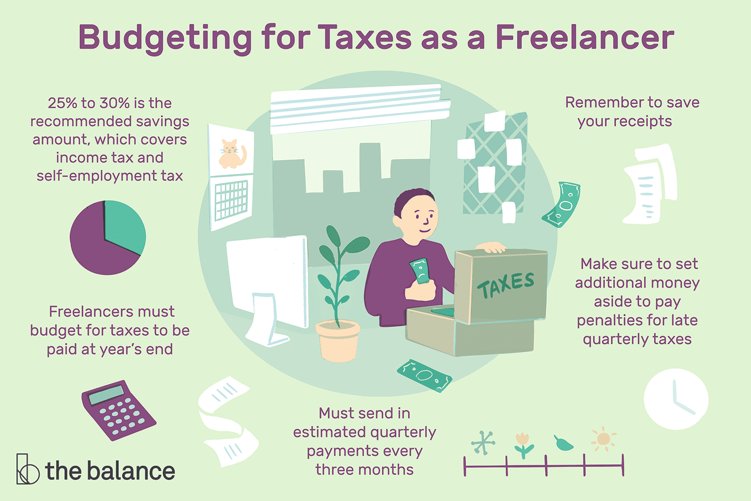 How Much Should You Budget For Taxes As A Freelancer