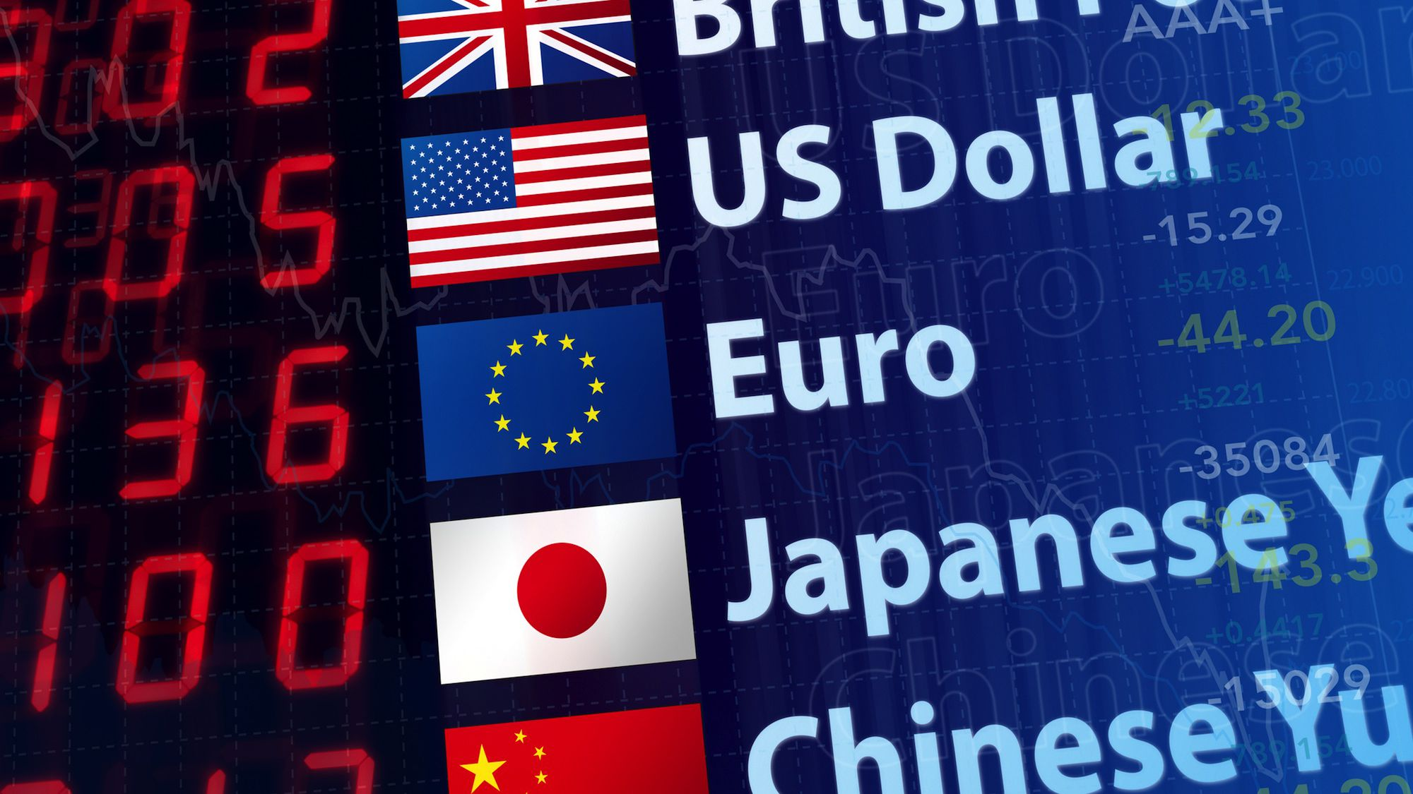 Where To Get The Best Foreign Exchange Review