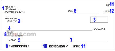 Parts of a check and where to find information parts of a check with a number next to each part use this diagram freerunsca Choice Image