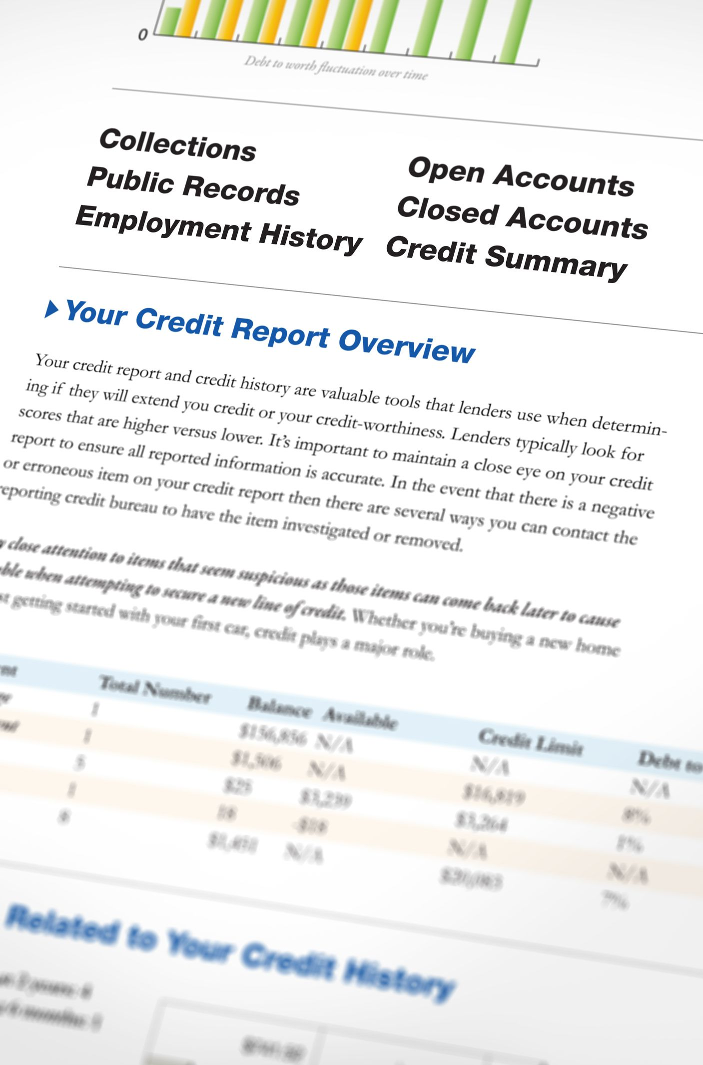 The 9 Best Free Credit Reports of 9