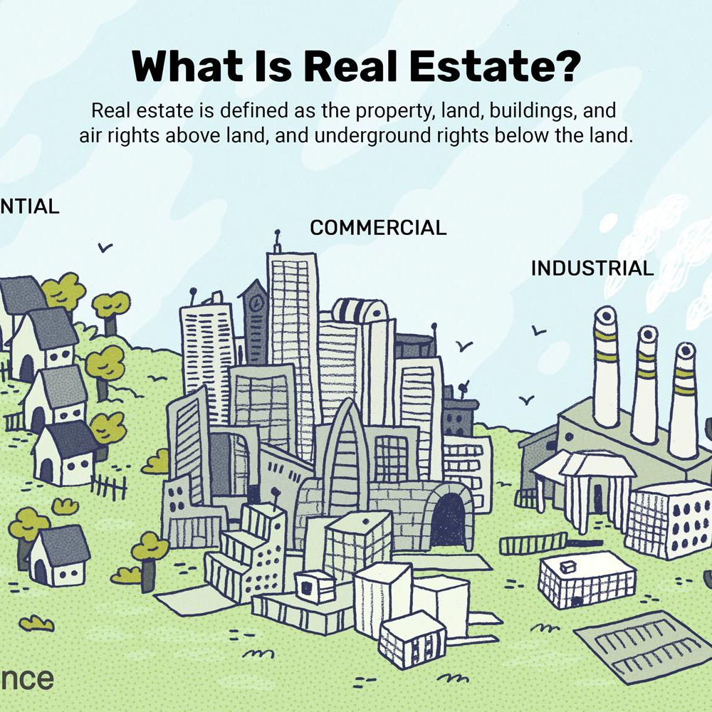 Real Estate: Definition, Types, How the Industry Works