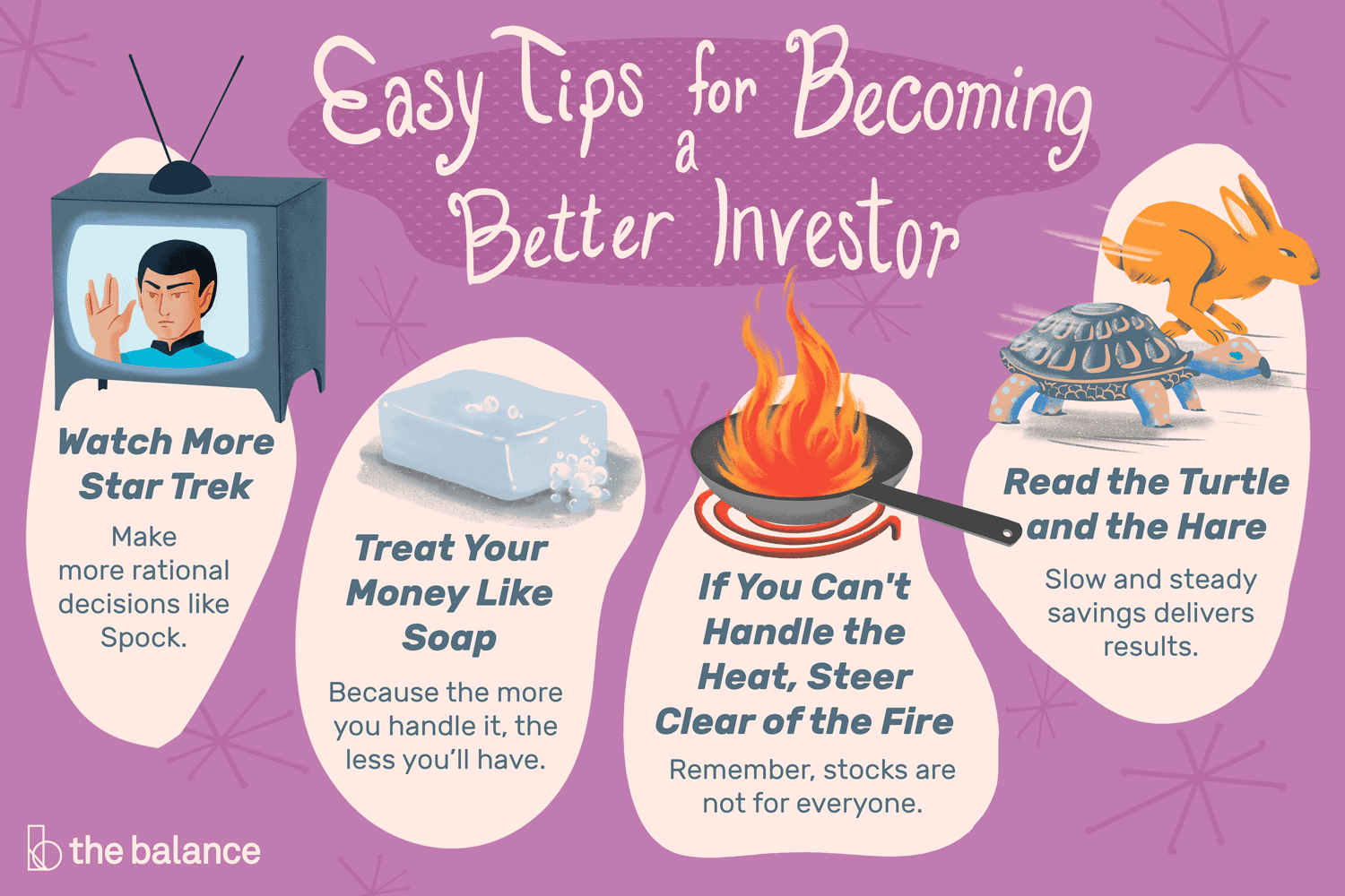 Learn How to Become a Better Investor