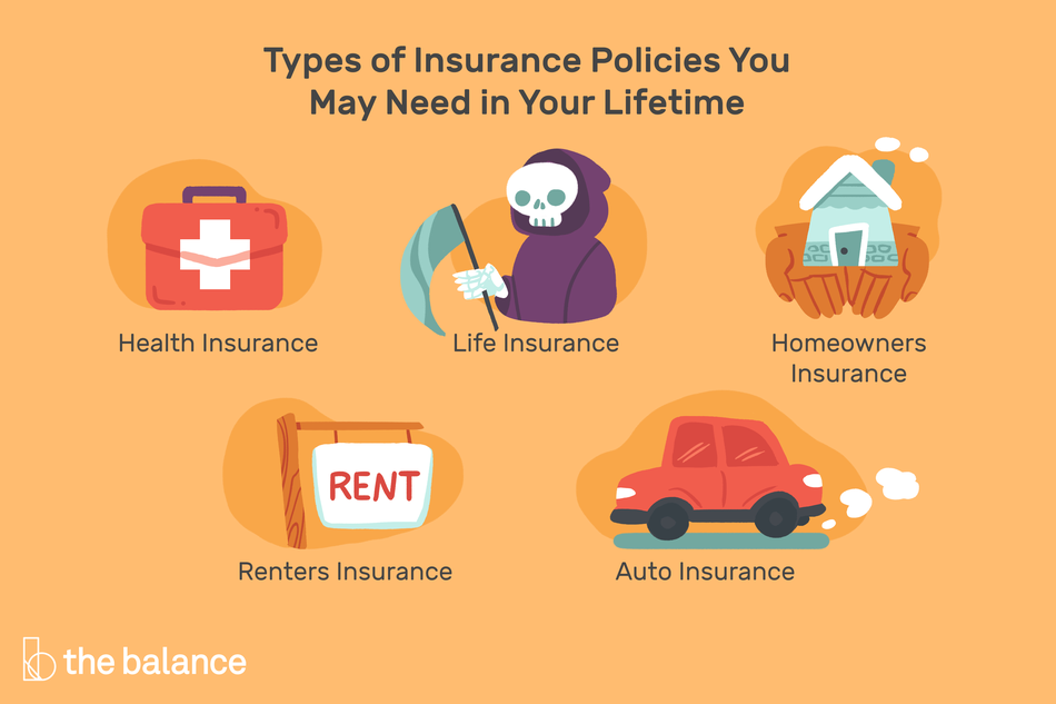 "Image shows a first aid kid, a grim reaper, a home in a pair of hands, a for rent sign, and a car. Text reads: ""Types of insurance policies you may need in your lifetime: Health insurance; life insurance; homeowners insurance; renters insurance; auto insurance"""