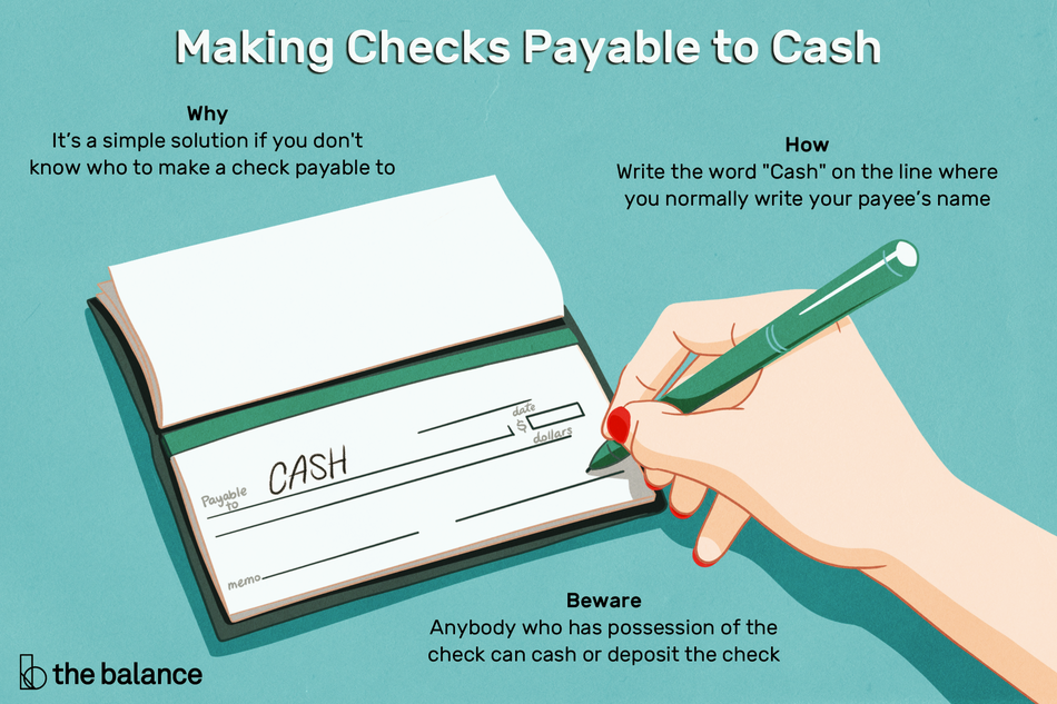 """making checks payable to cash. it's a simple solution if you don't know who to make a check payable to, write the word """"cash"""" on the line where you normally write your payee's name, anybody who has possession of the check can cash or deposit the check"""