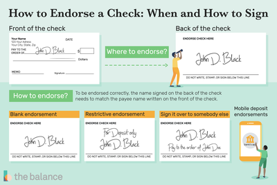 How To Endorse Checks Plus When And How To Sign