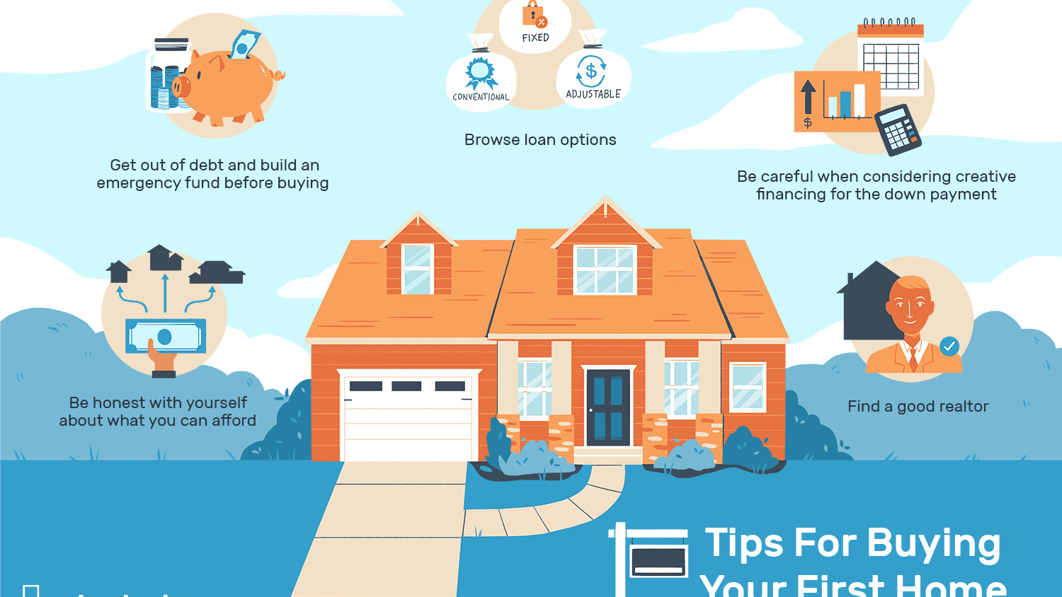 9 Basic Steps to Buy Your First Home