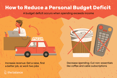 Budget Deficit: Definition, Causes, Effects