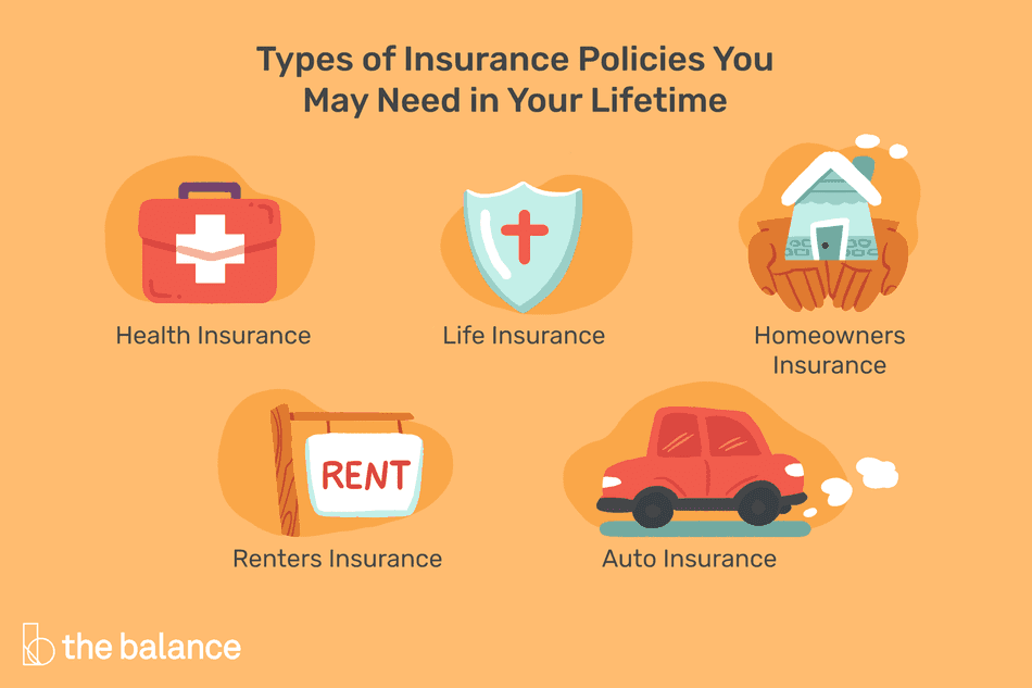 types of insurance policies you may need in your lifetime: health insurance, life insurance, renters insurance, homeowners insurance, and auto insurance