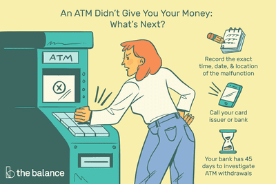 Image shows an angry woman slamming her fist on an ATM machine. Text reads: