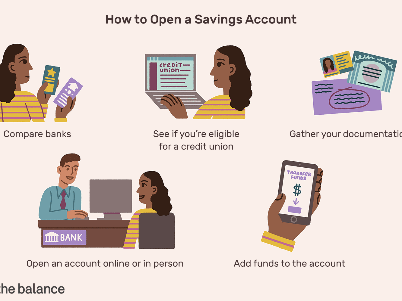 where can i open a free checking account online