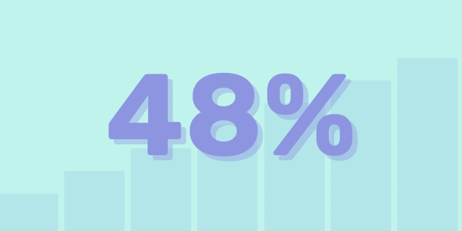 Number of the Day 48%