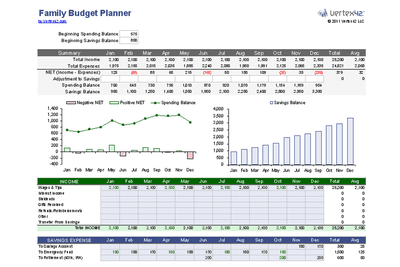 Free Excel Budget Spreadsheet Templates - Simple budget template google docs