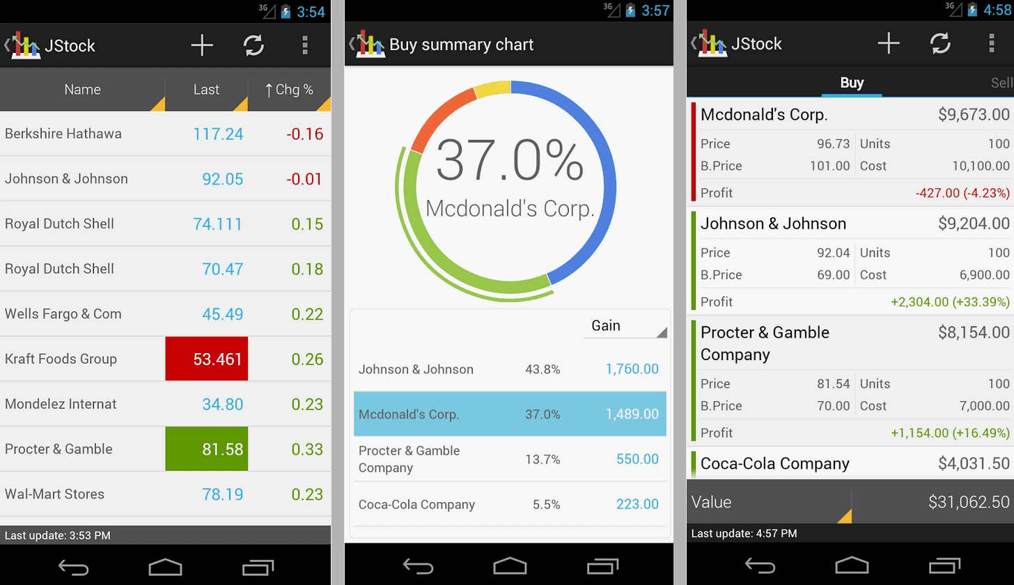 The Best Stock Market Apps For Android