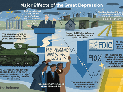 major effects of the great depression
