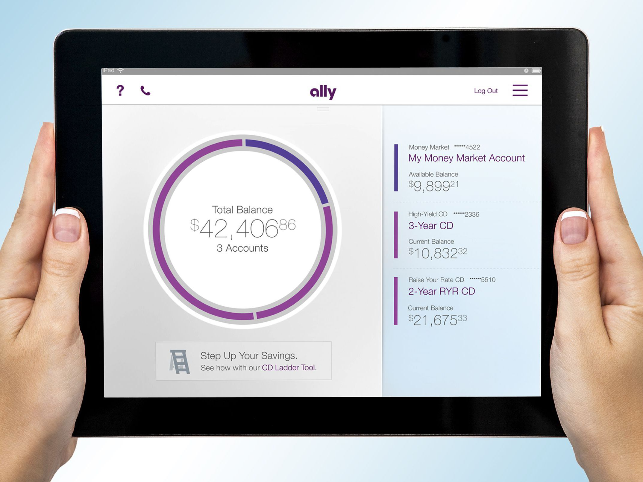 Ally Bank Review - Everything You Need to Know