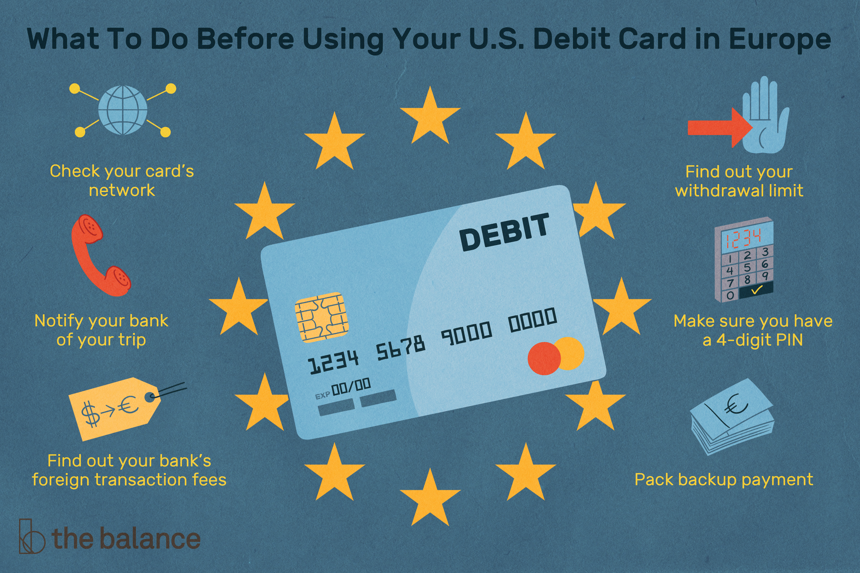 8 Simple Rules For Using Your Debit Card In Europe