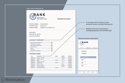 Paper bank statements and electronic bank statements. Account summary is a summary of all activity in your account across a certain time period. Descriptions detail all of your transactions including deposits and withdrawals