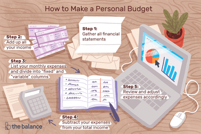 Step-by-Step Guide to Make a Personal Budget