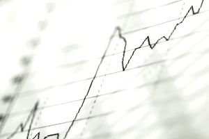 Close-up of a line graph, representing the beta of a stock