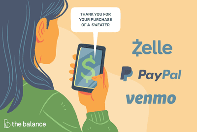 Image shows a woman looking at her phone and it has a dollar sign on it. There is a speech bubble coming out that says