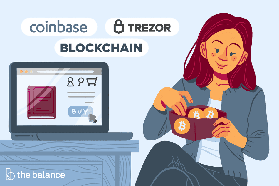 Image shows a woman putting bitcoins in her wallet. Next to her is her computer where she is making a purchase; indicating she was online shopping with bitcoins. Above the computer are the logos for Coinbase, Trezor, and Blockchain