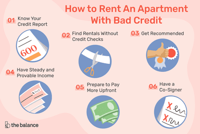 1ef45424e76 6 Ways You Can Rent Even With Bad Credit