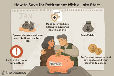 How to Save for Retirement with a Late Start: Avoid extra risk in your portfolio Open and make maximum contributions to a Roth IRA Make sure you have adequate insurance (health, car, etc.) Pay off debt Don't skimp on retirement savings to send your children to college