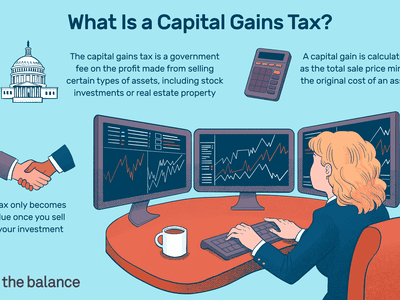 """Image shows a woman sitting at three computer monitors showing various charts and data. Text reads: """"What is a capital gains tax? The capital gains tax is a government fee on the profit made from selling certain types of assets, including stock investments or real estate property. A capital gain is calculated as the total sale price minus the original cost of an asset. Tax only comes due once you sell your investment."""""""
