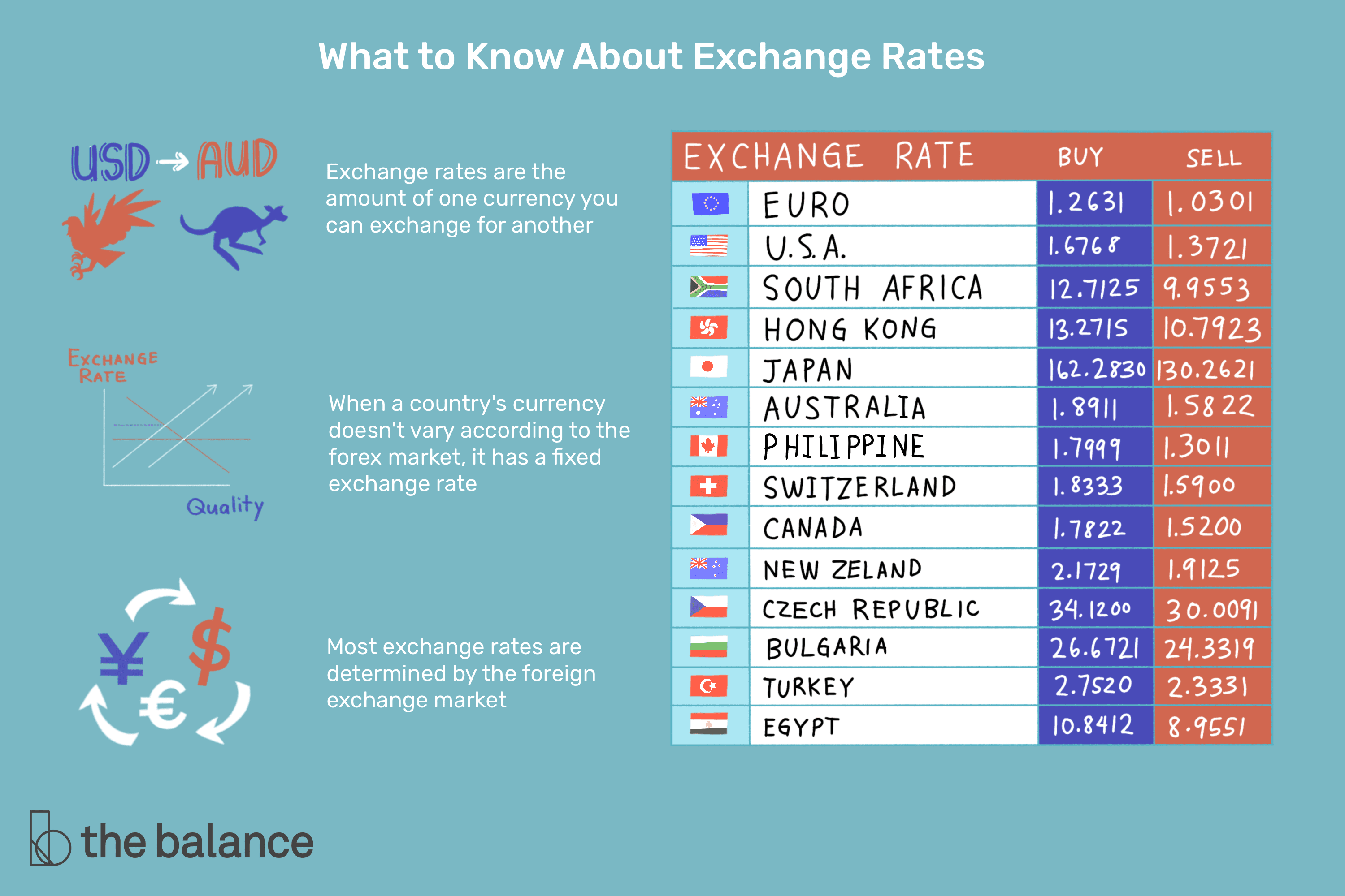 Currency currency exchange exchange foreign forextrading system.com cc vest norway