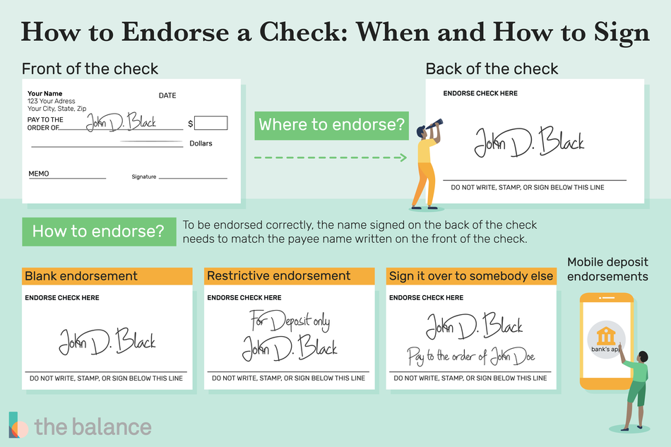 How to endorse a check including when and how to sign it such as where to endorse it on the back of the check: To be endorsed correctly, the name on the back of the check needs to match the payee name written on the front of the check. A blank endorsement has you only signing your name; a restrictive endorsement has you signing your name and