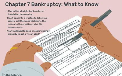 How to Avoid Bankruptcy and Spare Your Credit