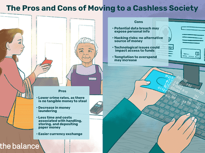 The pros and cons of moving to a cashless society