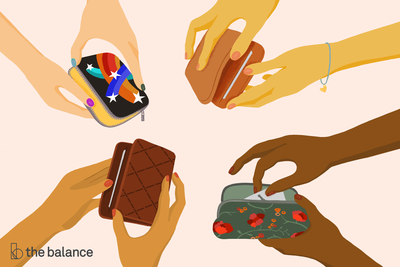 Image shows four pairs of feminine hands holding different types of wallets.