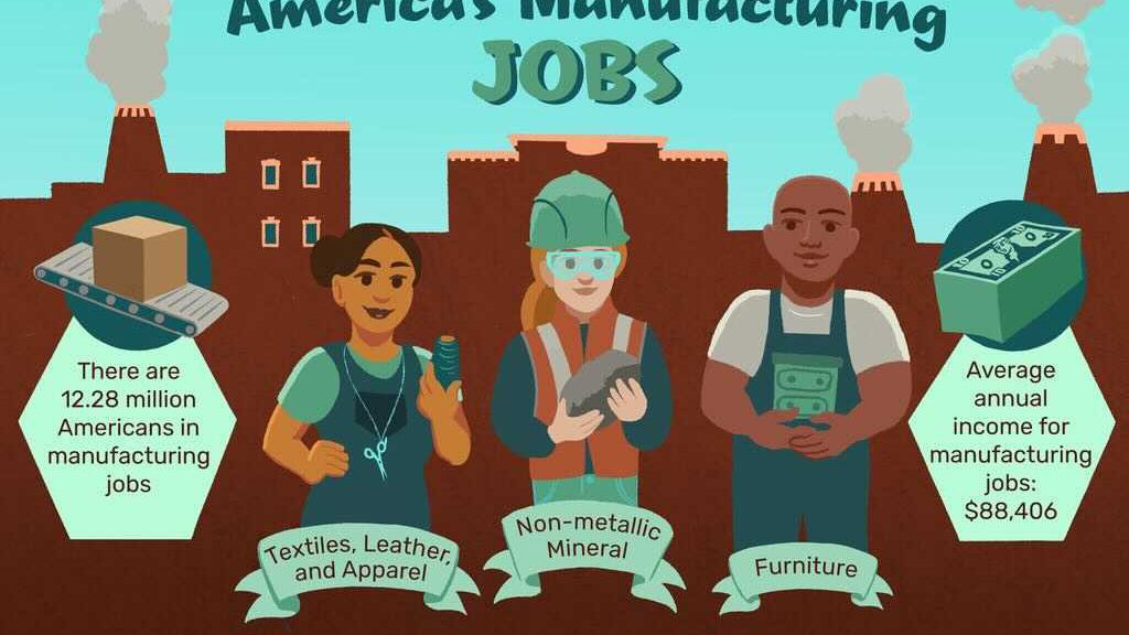 Manufacturing Jobs: Definition, Types, Changes