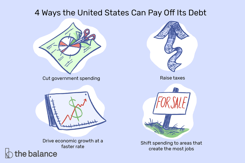 "Text reads: ""4 ways the US can pay off its debt: cut government spending; raise taxes; drive economic growth at a faster rate; shift spending to areas that create the most jobs"""