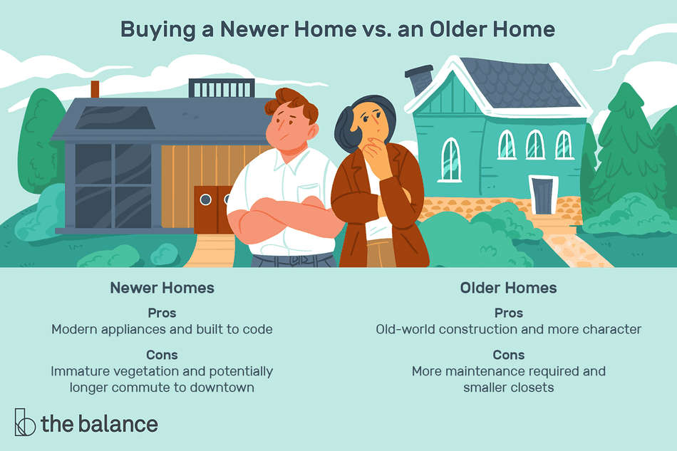 "This illustration describes buying a newer home vs. an older home and includes ""Newer Homes: Pros: Modern appliances and built to code,"" ""Cons: Immature vegetation and potentially longer commute to downtown,"" ""Older Homes,"" ""Cons: More maintenance required and smaller closets."""