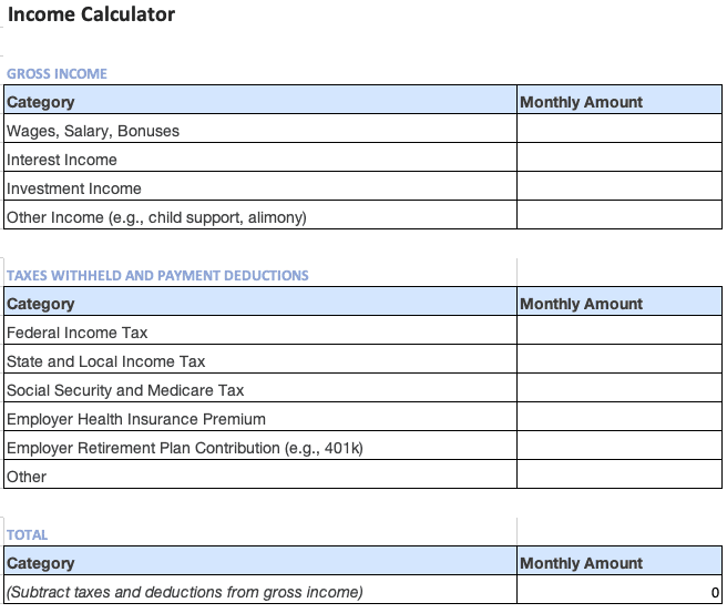 Two Week Budget Template from www.thebalance.com