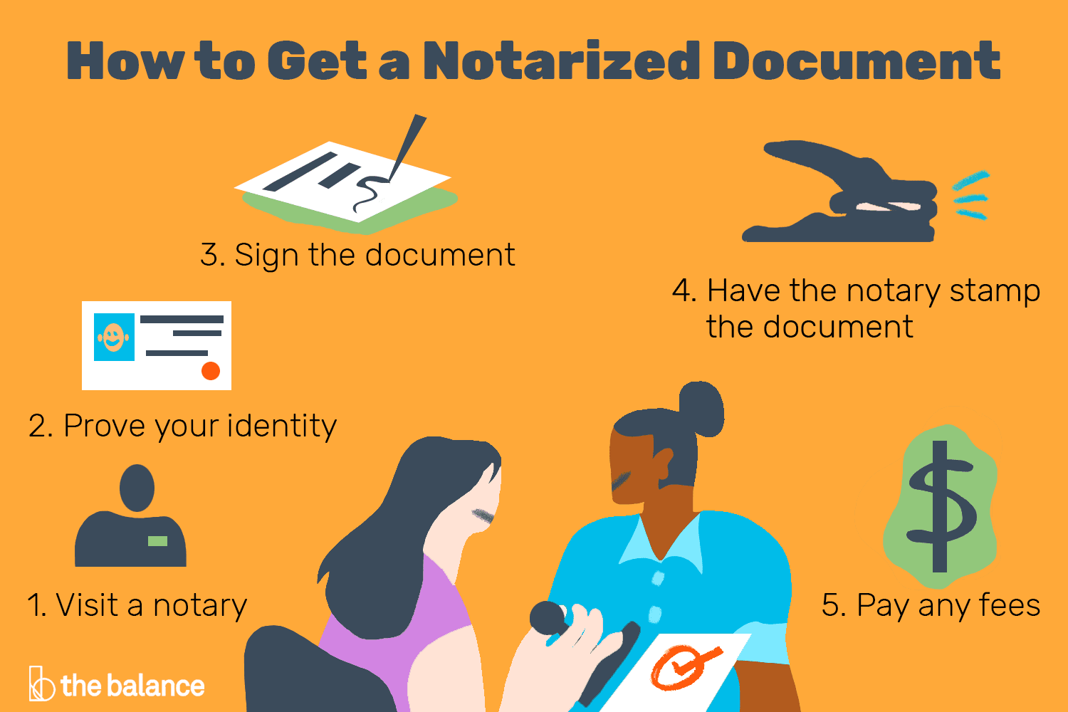 Writing A Notarized Letter from www.thebalance.com
