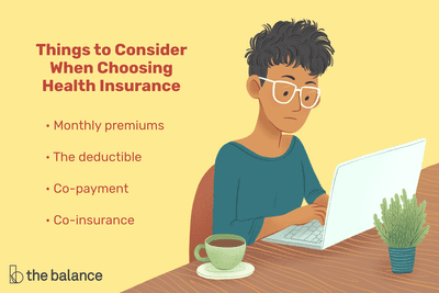 Things to Consider When Choosing Health Insurance: Monthly premiums, the deductible, co-payment, and co-insurance.