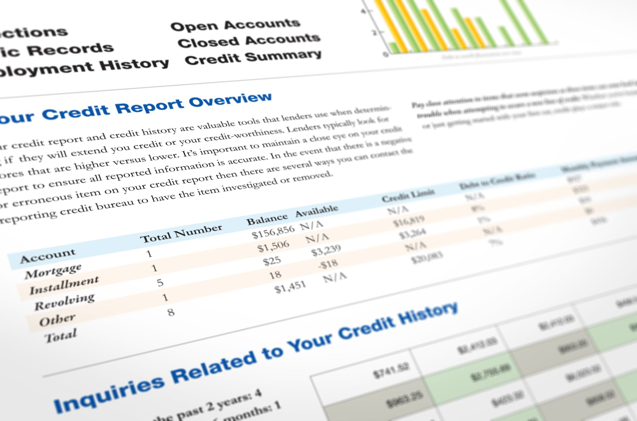 the major credit reporting agencies and what they do