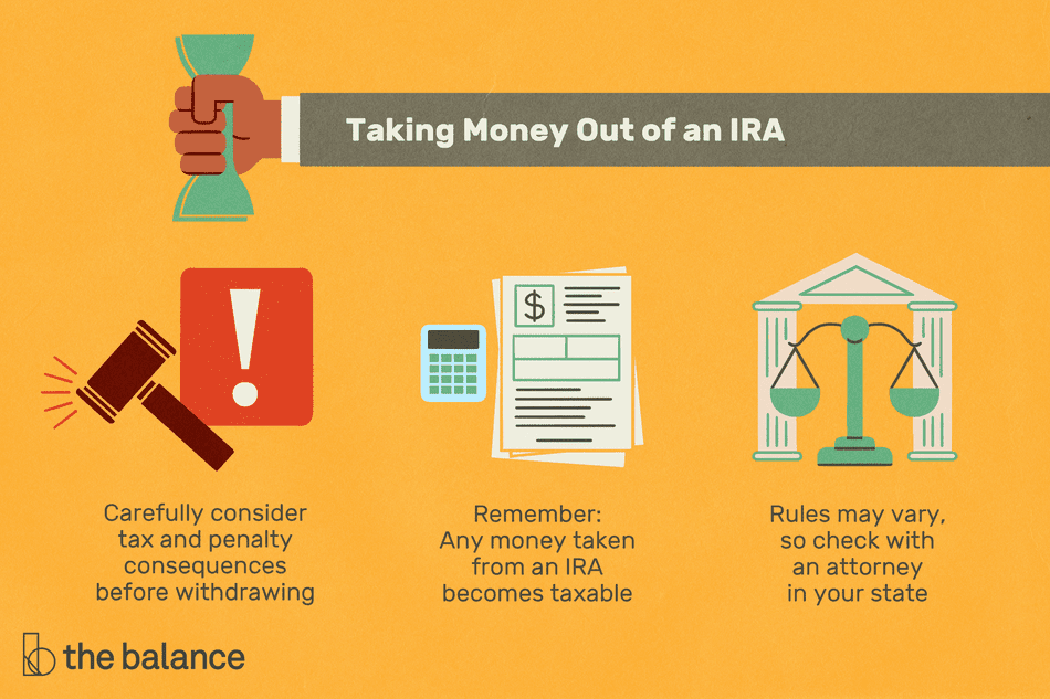 Taking Money out of an IRA: Carefully consider tax and penalty consequences before withdrawing Remember: Any money taken from an IRA becomes taxable Rules may vary, so check with an attorney in your state