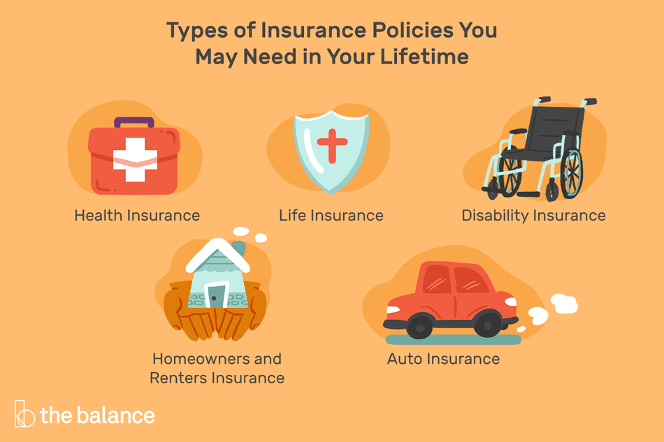 Types of Insurance Policies You May Need in Your Lifetime: health insurance, life insurance, disability insurance, homeowners and renters insurance, and auto insurance