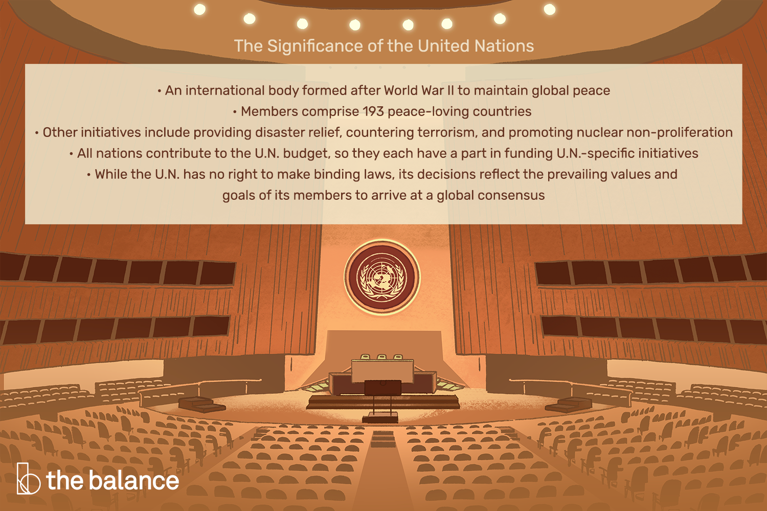 United Nations Definition How It Works Its Effect